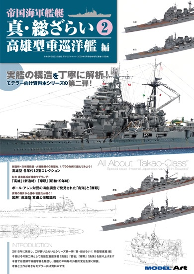 All about Takao-class Heavy Cruiser