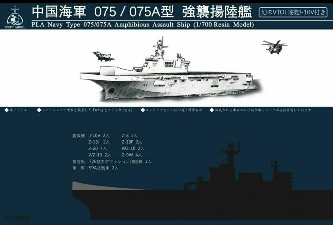 PLA Navy Type 075/075A Amphibious Assault Ship